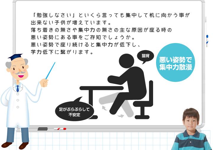 アーユルチェアは姿勢矯正で集中力が高まる椅子